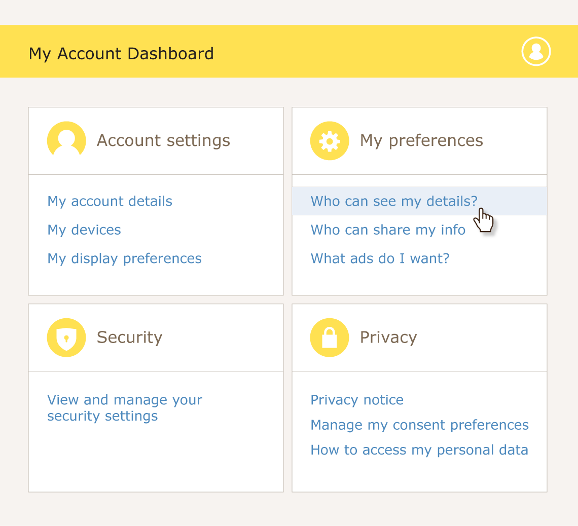 My account dashboard