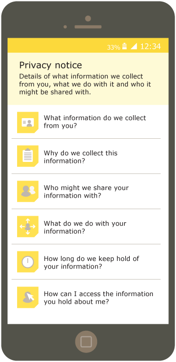 An example of a privacy notice dashboard within a for Mobile app privacy policy template