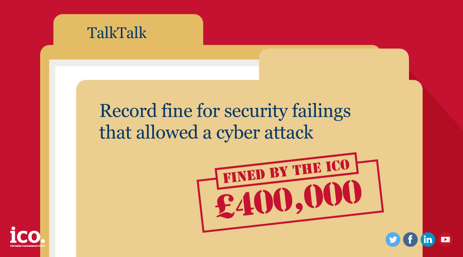 TalkTalk: Record fine for security failings that allowed a cyber attack. Fined by the ICO: £400,000